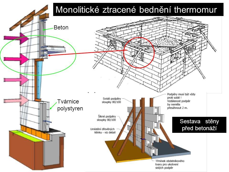 Monolitické ztracené bednění thermomur Sestava stěny před betonáží Tvárnice polystyren Beton