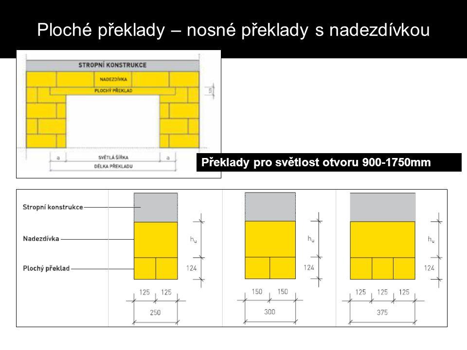 Ploché překlady – nosné překlady s nadezdívkou Překlady pro světlost otvoru 900-1750mm