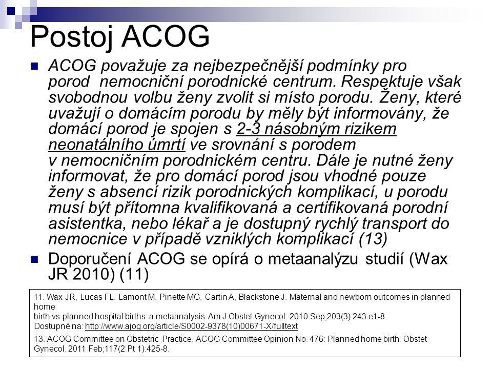 Postoj ACOG ACOG považuje za nejbezpečnější podmínky pro porod nemocniční porodnické centrum.