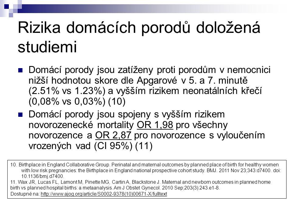 Rizika domácích porodů doložená studiemi Domácí porody jsou zatíženy proti porodům v nemocnici nižší hodnotou skore dle Apgarové v 5.