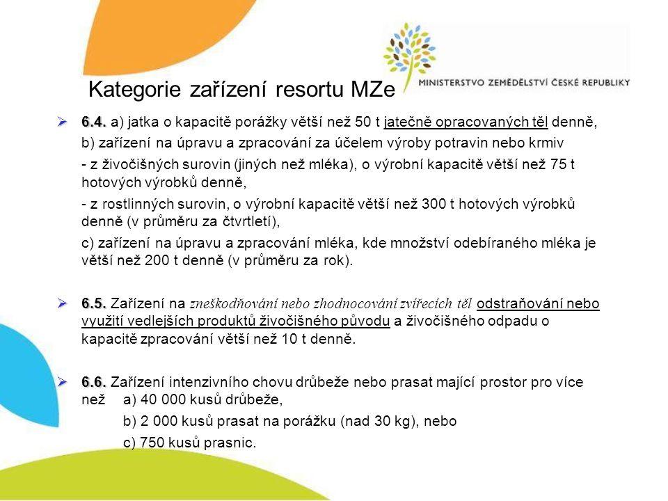 Současný stav žádostí o vydání IP Zařízení 6.4 v ČR cca 150 Zařízení 6.6 v ČR cca 400 Zařízení 6.5 v ČR 8