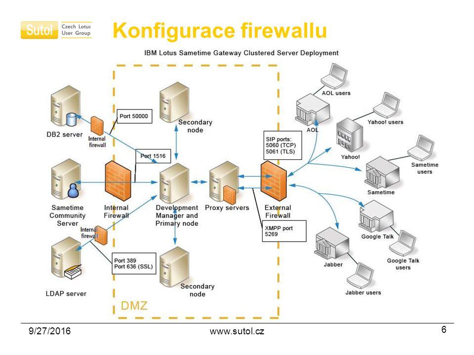 9/27/2016www.sutol.cz 6 Konfigurace firewallu