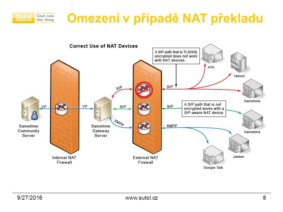 9/27/2016www.sutol.cz8 Omezení v případě NAT překladu