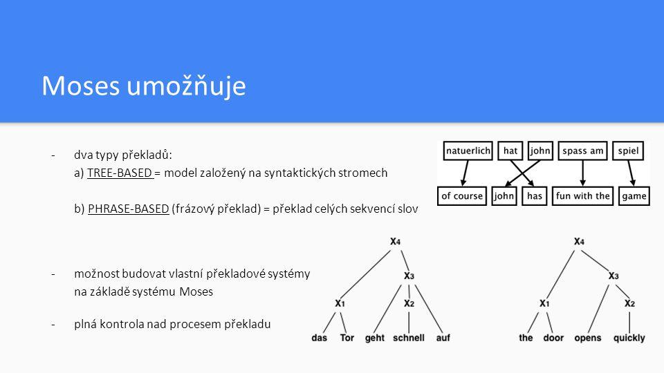 Moses umožňuje -dva typy překladů: a) TREE-BASED = model založený na syntaktických stromech b) PHRASE-BASED (frázový překlad) = překlad celých sekvencí slov -možnost budovat vlastní překladové systémy na základě systému Moses -plná kontrola nad procesem překladu