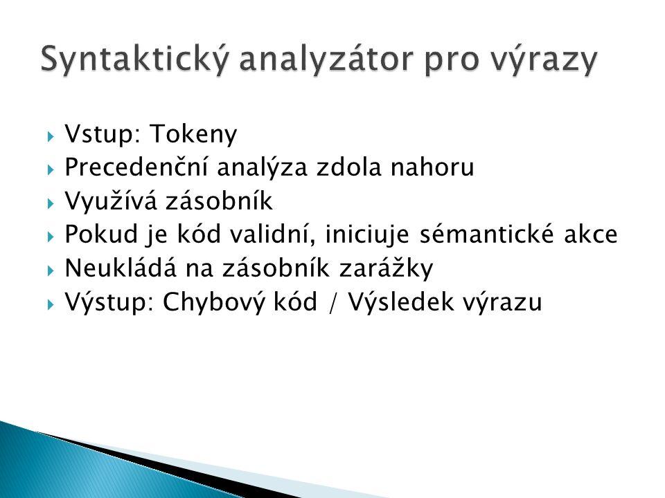  Vstup: Tokeny  Precedenční analýza zdola nahoru  Využívá zásobník  Pokud je kód validní, iniciuje sémantické akce  Neukládá na zásobník zarážky  Výstup: Chybový kód / Výsledek výrazu