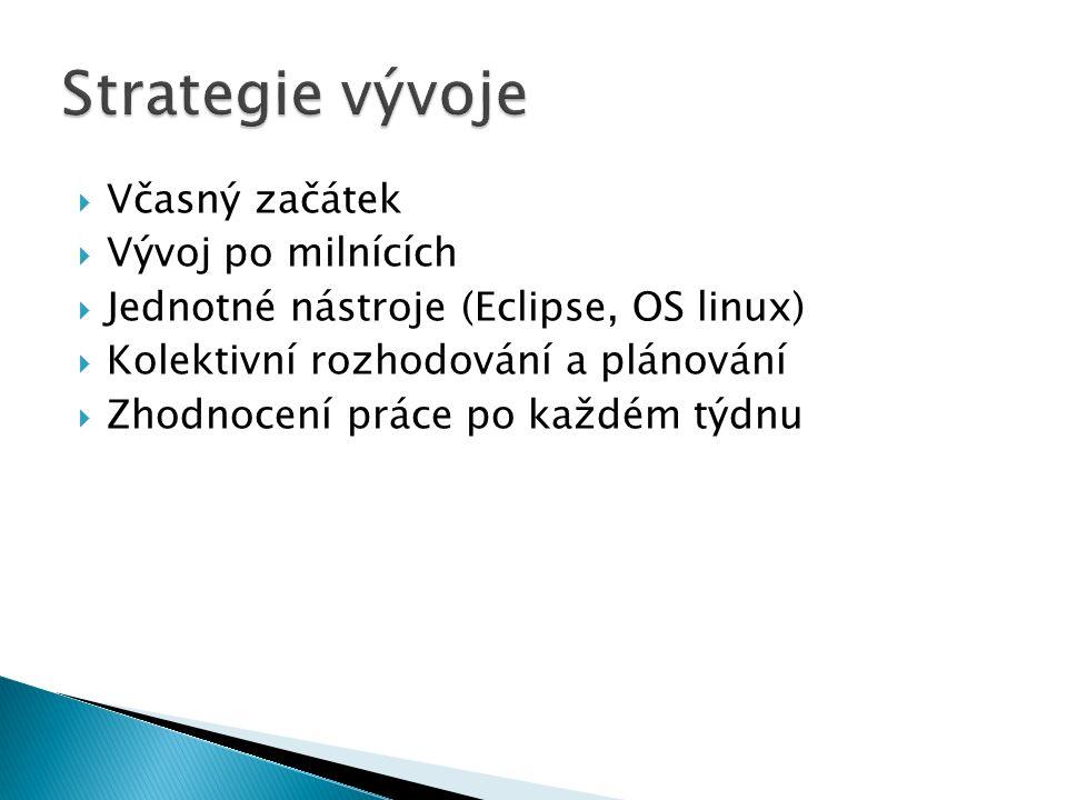  Včasný začátek  Vývoj po milnících  Jednotné nástroje (Eclipse, OS linux)  Kolektivní rozhodování a plánování  Zhodnocení práce po každém týdnu