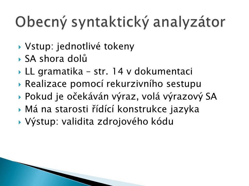  Vstup: jednotlivé tokeny  SA shora dolů  LL gramatika – str. 14 v dokumentaci  Realizace pomocí rekurzivního sestupu  Pokud je očekáván výraz, v