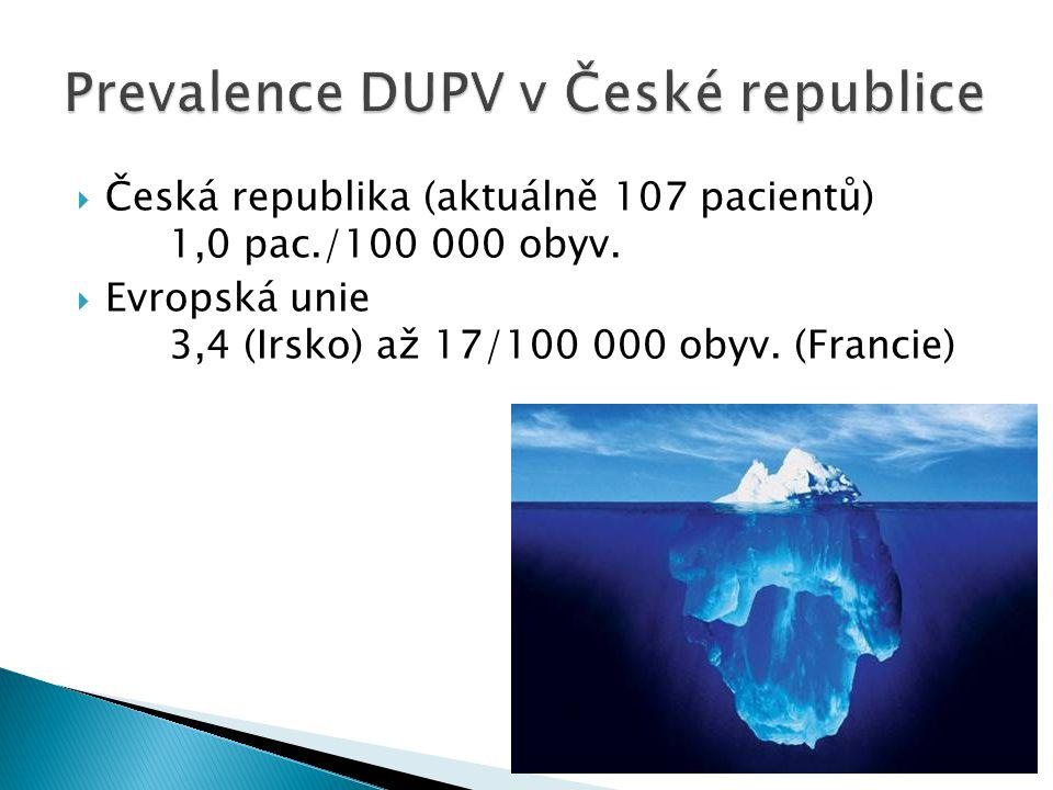  Česká republika (aktuálně 107 pacientů) 1,0 pac./100 000 obyv.