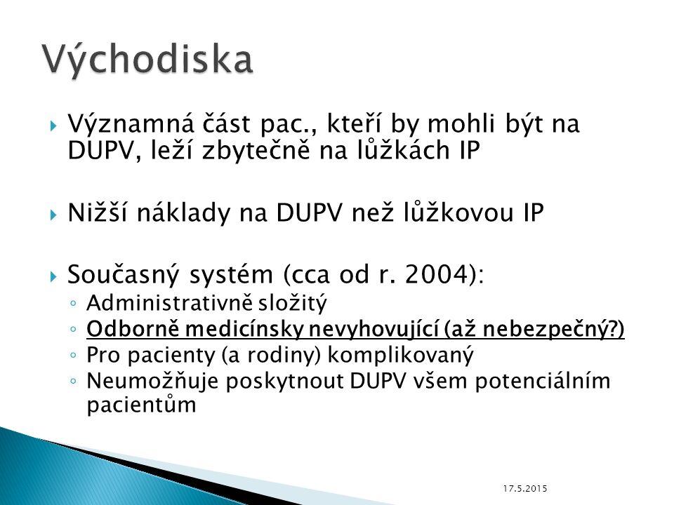  Významná část pac., kteří by mohli být na DUPV, leží zbytečně na lůžkách IP  Nižší náklady na DUPV než lůžkovou IP  Současný systém (cca od r.