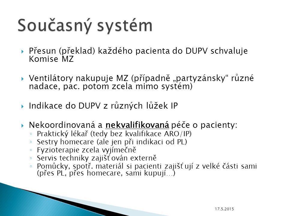 """ Přesun (překlad) každého pacienta do DUPV schvaluje Komise MZ  Ventilátory nakupuje MZ (případně """"partyzánsky"""" různé nadace, pac. potom zcela mimo"""