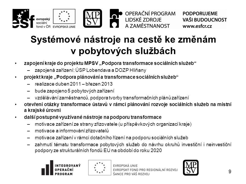 """Systémové nástroje na cestě ke změnám v pobytových službách zapojení kraje do projektu MPSV """"Podpora transformace sociálních služeb"""" –zapojená zařízen"""