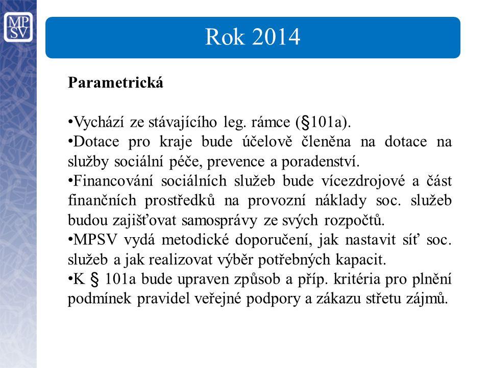 Rok 2014 Parametrická Vychází ze stávajícího leg. rámce (§101a).