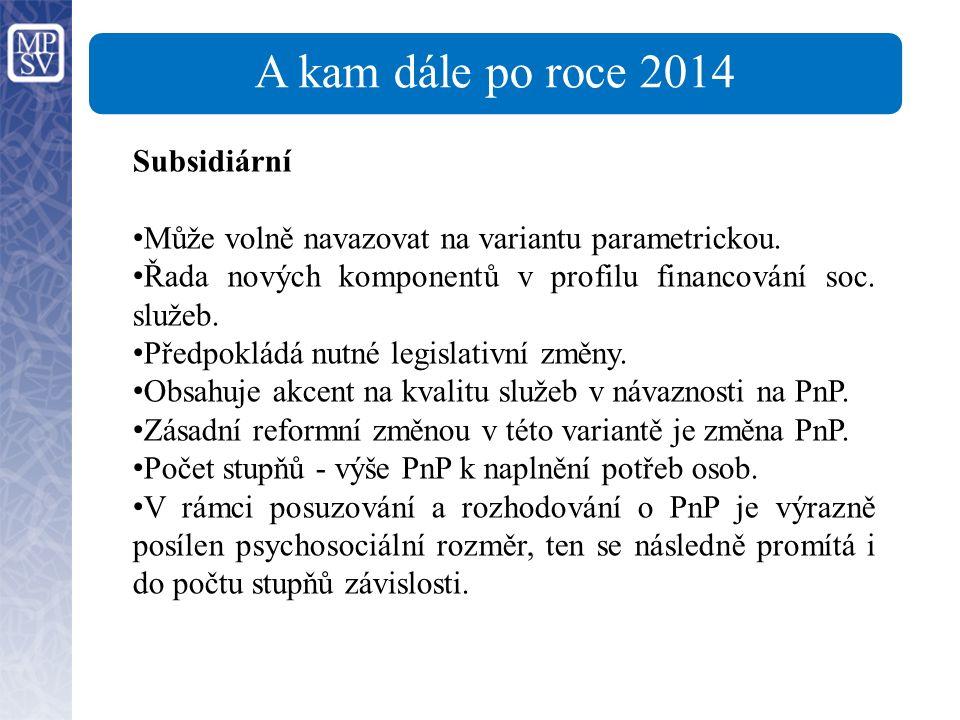 A kam dále po roce 2014 Subsidiární Může volně navazovat na variantu parametrickou.