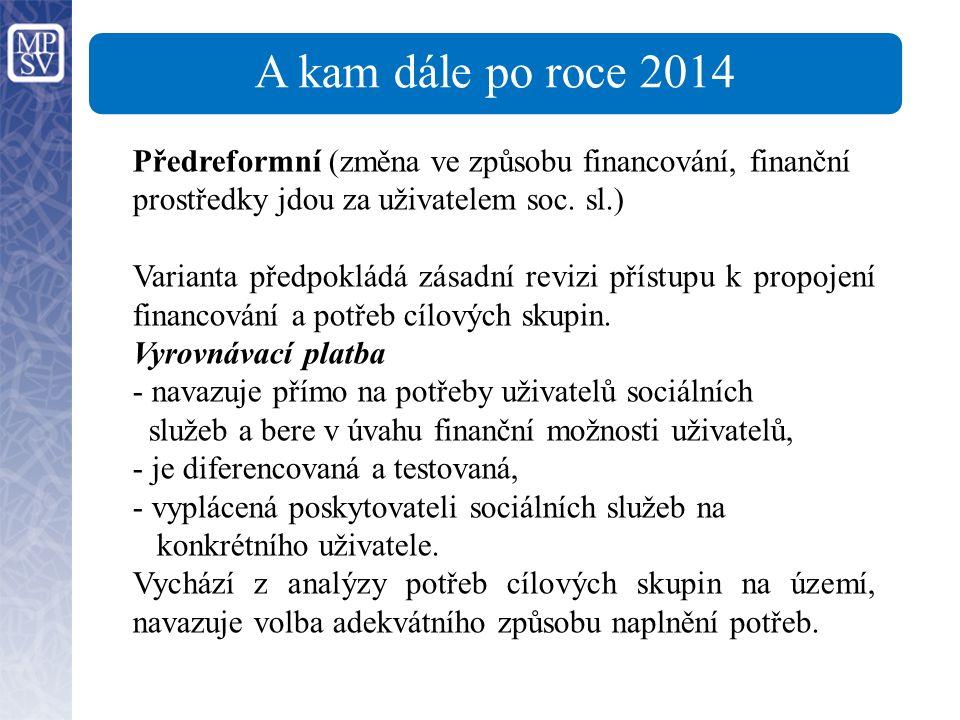A kam dále po roce 2014 Předreformní (změna ve způsobu financování, finanční prostředky jdou za uživatelem soc.