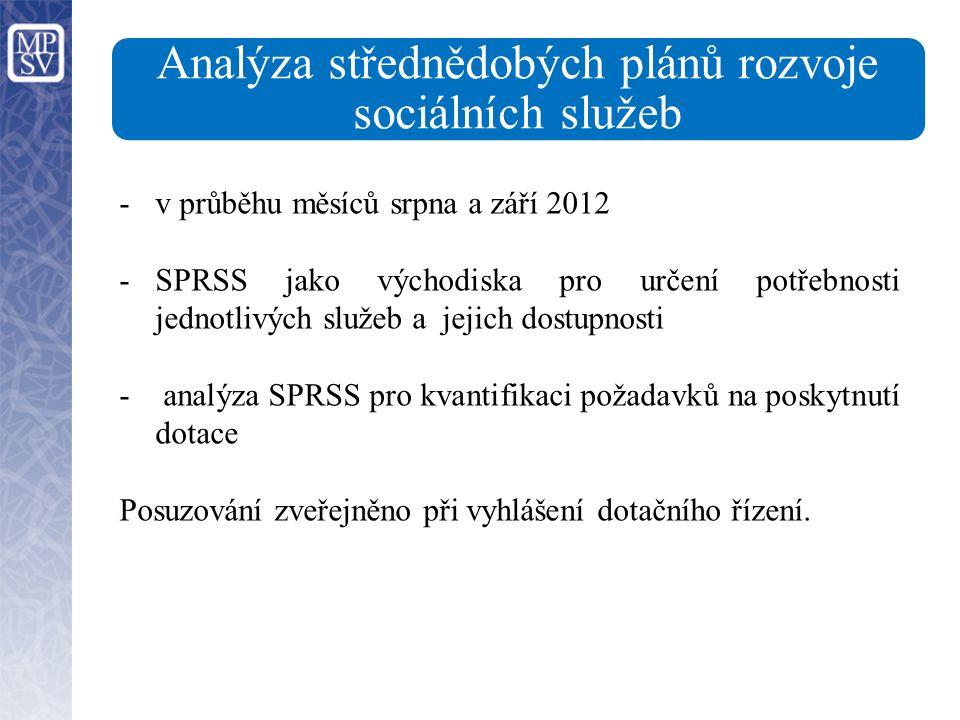 Analýza střednědobých plánů rozvoje sociálních služeb -v průběhu měsíců srpna a září 2012 -SPRSS jako východiska pro určení potřebnosti jednotlivých služeb a jejich dostupnosti - analýza SPRSS pro kvantifikaci požadavků na poskytnutí dotace Posuzování zveřejněno při vyhlášení dotačního řízení.