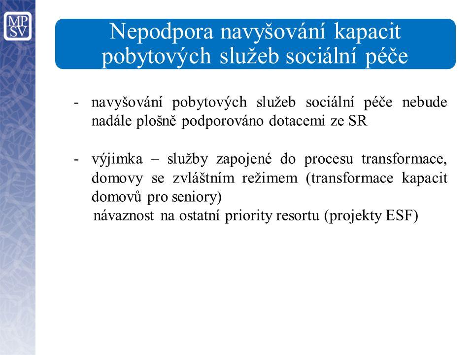 Nepodpora navyšování kapacit pobytových služeb sociální péče -navyšování pobytových služeb sociální péče nebude nadále plošně podporováno dotacemi ze SR -výjimka – služby zapojené do procesu transformace, domovy se zvláštním režimem (transformace kapacit domovů pro seniory) návaznost na ostatní priority resortu (projekty ESF)