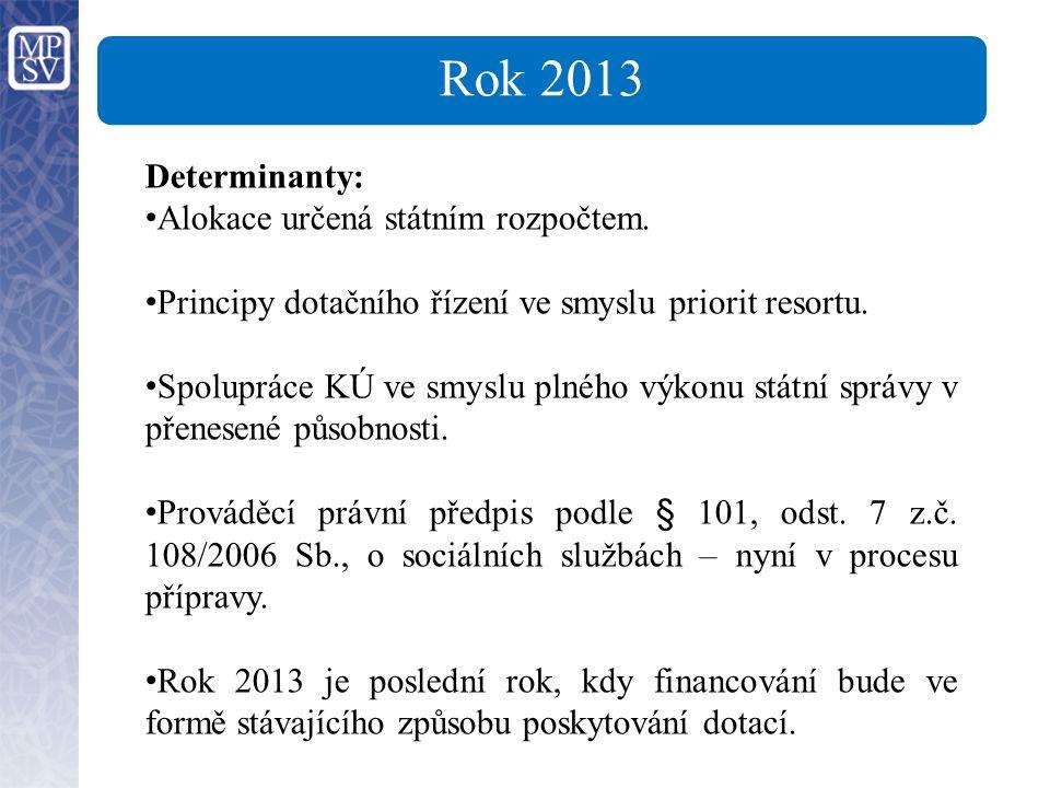 Rok 2013 Determinanty: Alokace určená státním rozpočtem.
