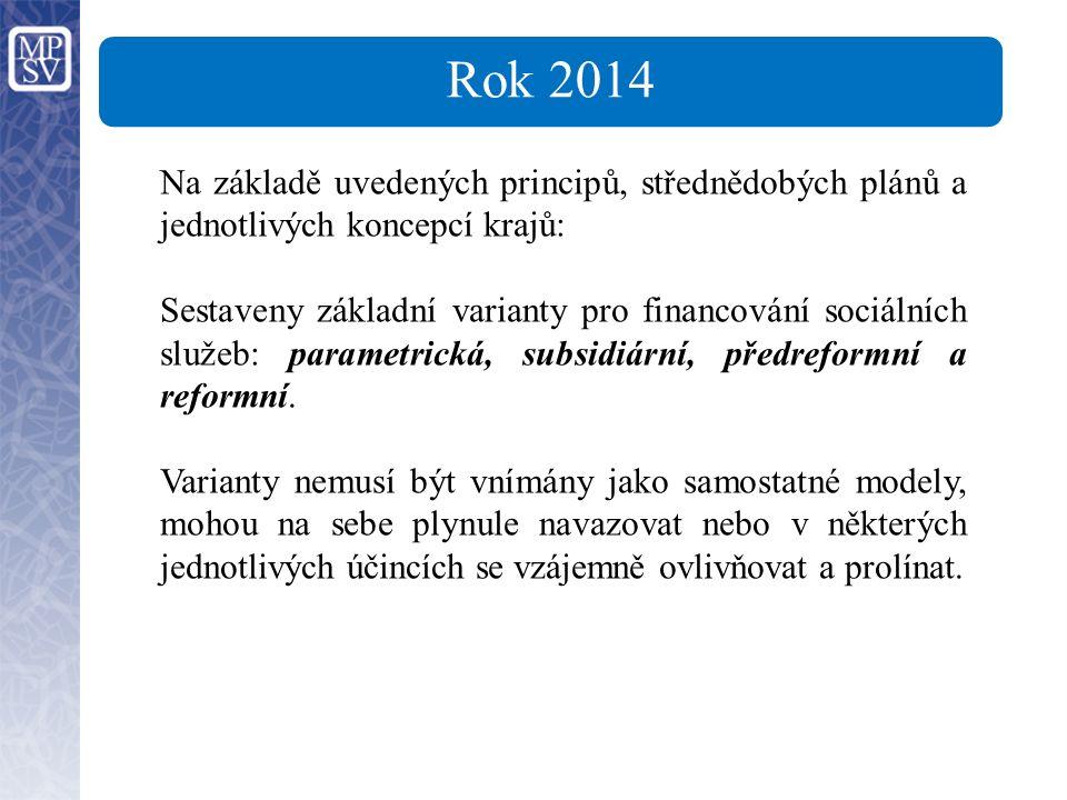 Rok 2014 Na základě uvedených principů, střednědobých plánů a jednotlivých koncepcí krajů: Sestaveny základní varianty pro financování sociálních služeb: parametrická, subsidiární, předreformní a reformní.
