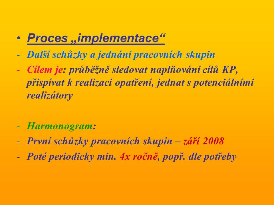 Revize cílů a opatření KP Pokud se ukáže potřeba doplnit, změnit cíle a opatření KP v době jeho platnosti Příklady Potřeba nového typu soc.
