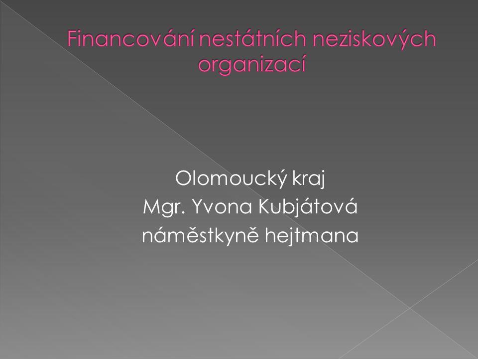 Olomoucký kraj Mgr. Yvona Kubjátová náměstkyně hejtmana