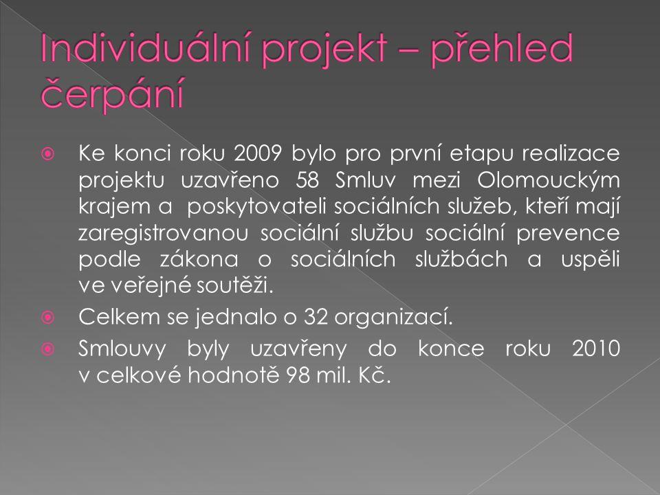  Ke konci roku 2009 bylo pro první etapu realizace projektu uzavřeno 58 Smluv mezi Olomouckým krajem a poskytovateli sociálních služeb, kteří mají za