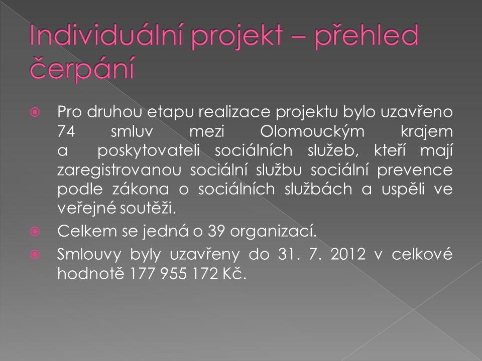  Pro druhou etapu realizace projektu bylo uzavřeno 74 smluv mezi Olomouckým krajem a poskytovateli sociálních služeb, kteří mají zaregistrovanou sociální službu sociální prevence podle zákona o sociálních službách a uspěli ve veřejné soutěži.