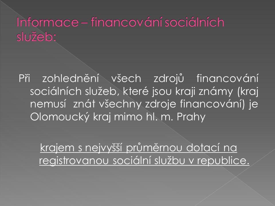 Při zohlednění všech zdrojů financování sociálních služeb, které jsou kraji známy (kraj nemusí znát všechny zdroje financování) je Olomoucký kraj mimo hl.