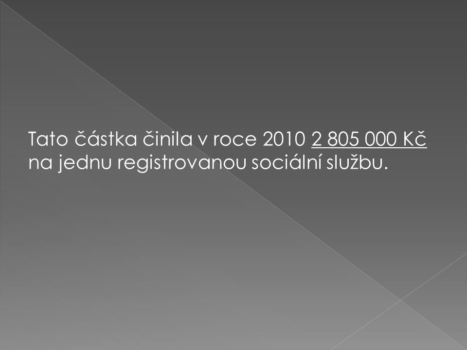 Tato částka činila v roce 2010 2 805 000 Kč na jednu registrovanou sociální službu.