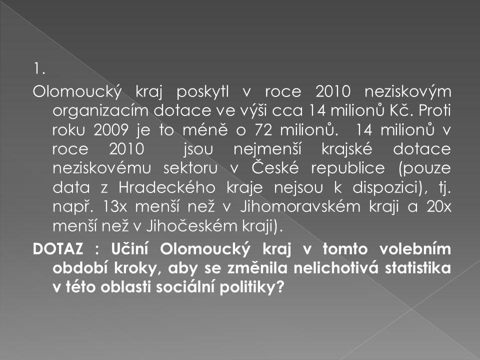 1. Olomoucký kraj poskytl v roce 2010 neziskovým organizacím dotace ve výši cca 14 milionů Kč. Proti roku 2009 je to méně o 72 milionů. 14 milionů v r