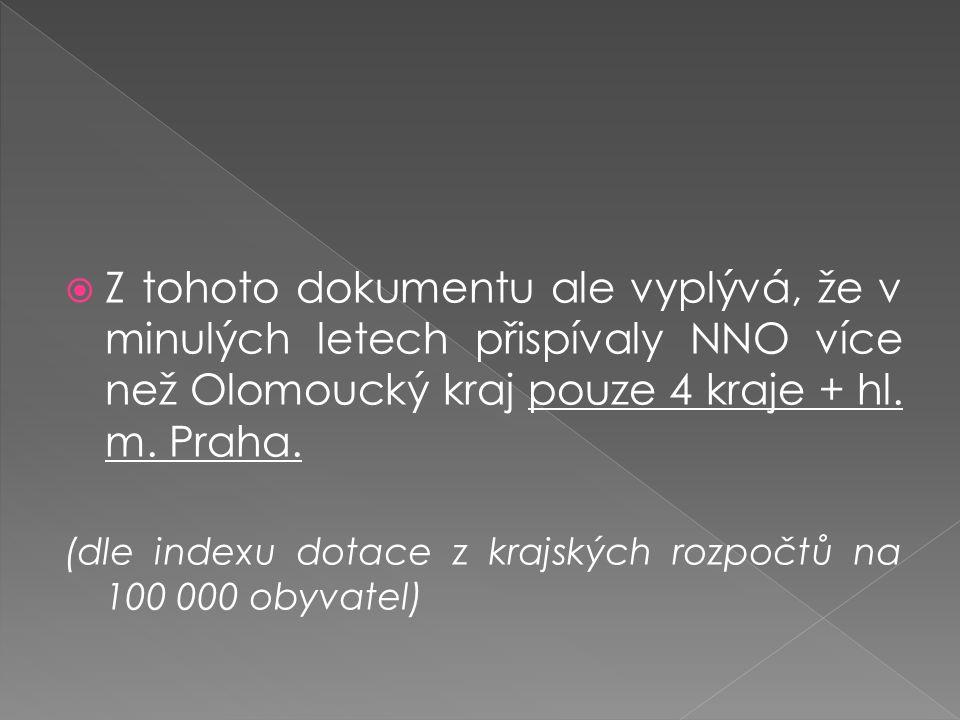  Z tohoto dokumentu ale vyplývá, že v minulých letech přispívaly NNO více než Olomoucký kraj pouze 4 kraje + hl. m. Praha. (dle indexu dotace z krajs
