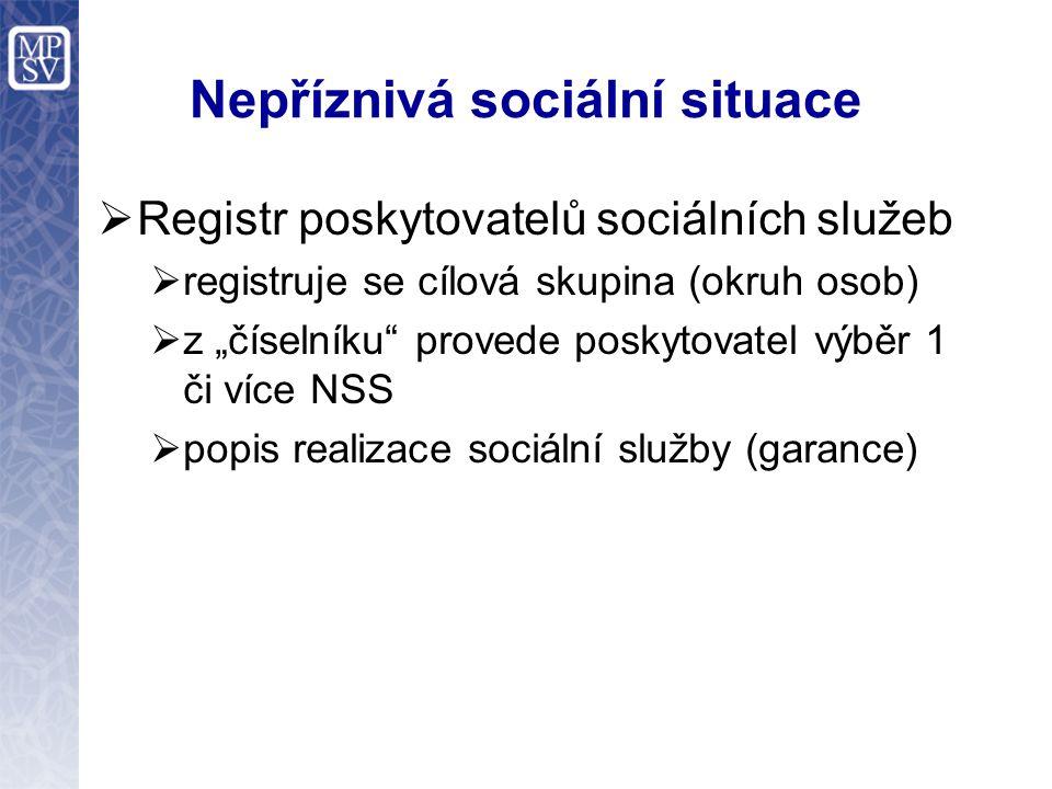 """Nepříznivá sociální situace  Registr poskytovatelů sociálních služeb  registruje se cílová skupina (okruh osob)  z """"číselníku"""" provede poskytovatel"""