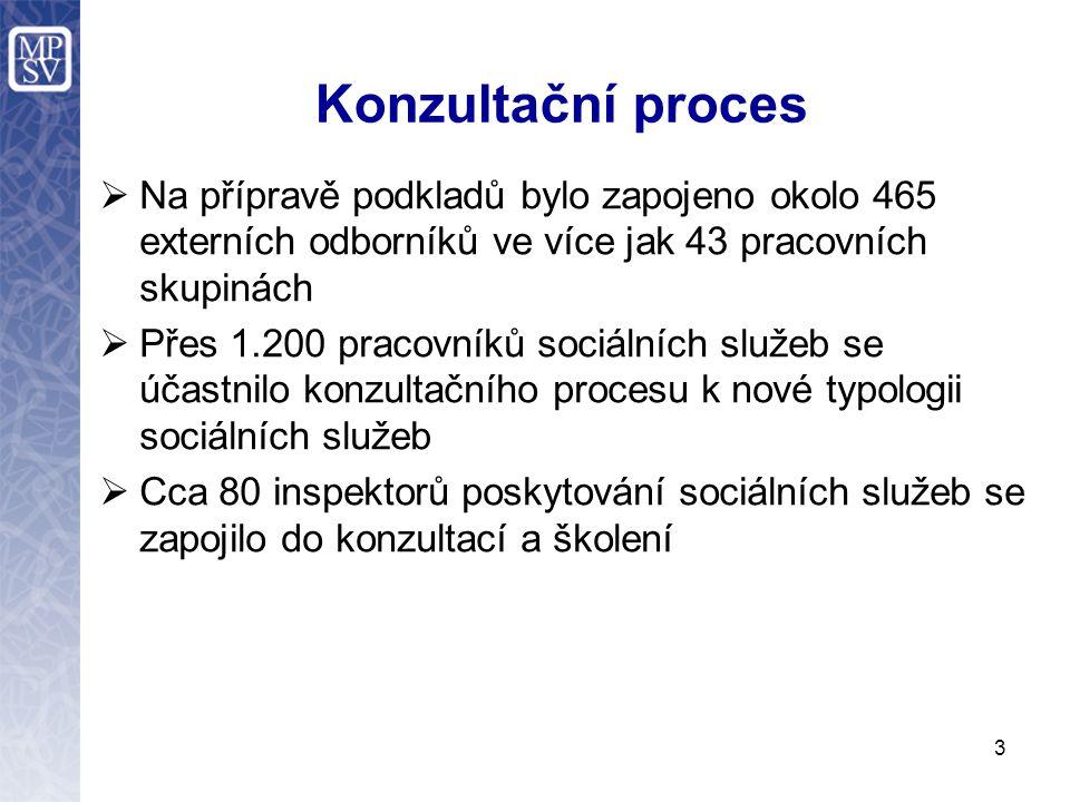 Konzultační proces  Na přípravě podkladů bylo zapojeno okolo 465 externích odborníků ve více jak 43 pracovních skupinách  Přes 1.200 pracovníků soci