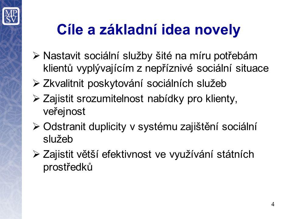 4 Cíle a základní idea novely  Nastavit sociální služby šité na míru potřebám klientů vyplývajícím z nepříznivé sociální situace  Zkvalitnit poskyto