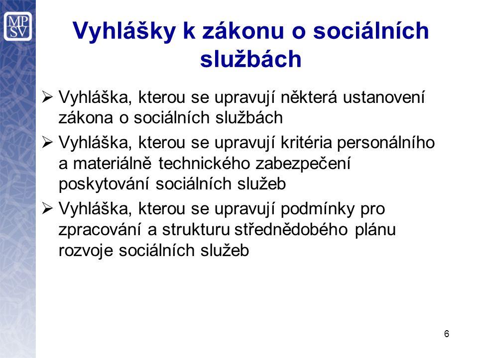 Vyhlášky k zákonu o sociálních službách  Vyhláška, kterou se upravují některá ustanovení zákona o sociálních službách  Vyhláška, kterou se upravují