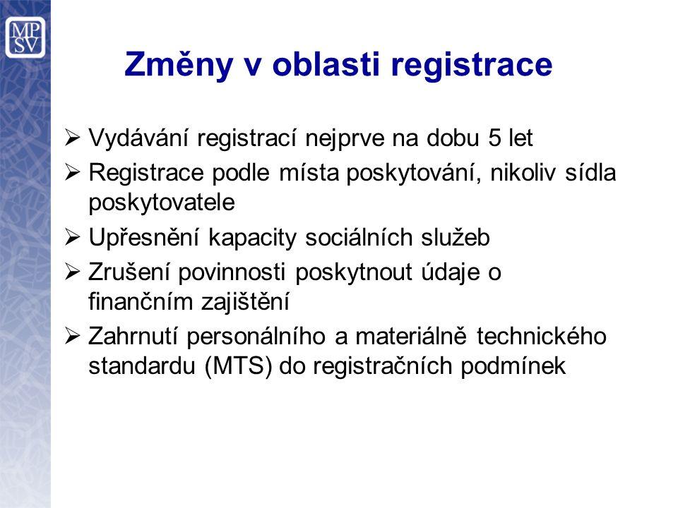 Změny v oblasti registrace  Vydávání registrací nejprve na dobu 5 let  Registrace podle místa poskytování, nikoliv sídla poskytovatele  Upřesnění k