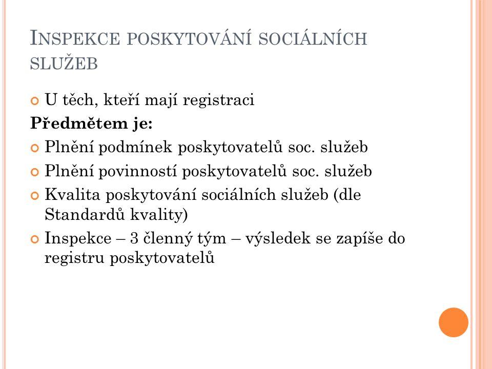 Z ÁKLADNÍ DRUHY SOCIÁLNÍCH SLUŽEB 1.