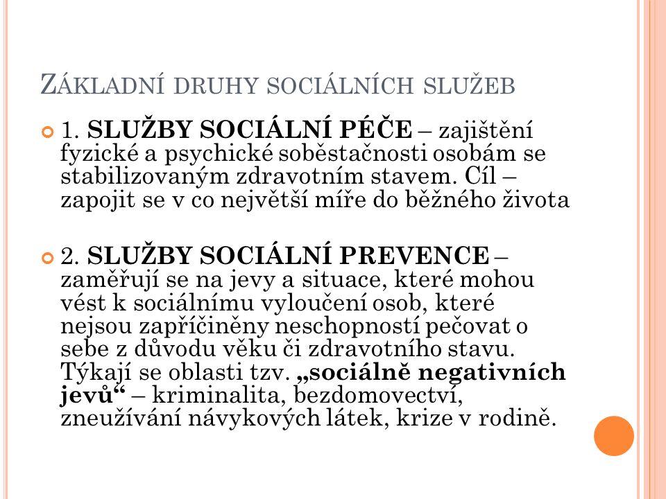 Z ÁKLADNÍ DRUHY SOCIÁLNÍCH SLUŽEB 3.