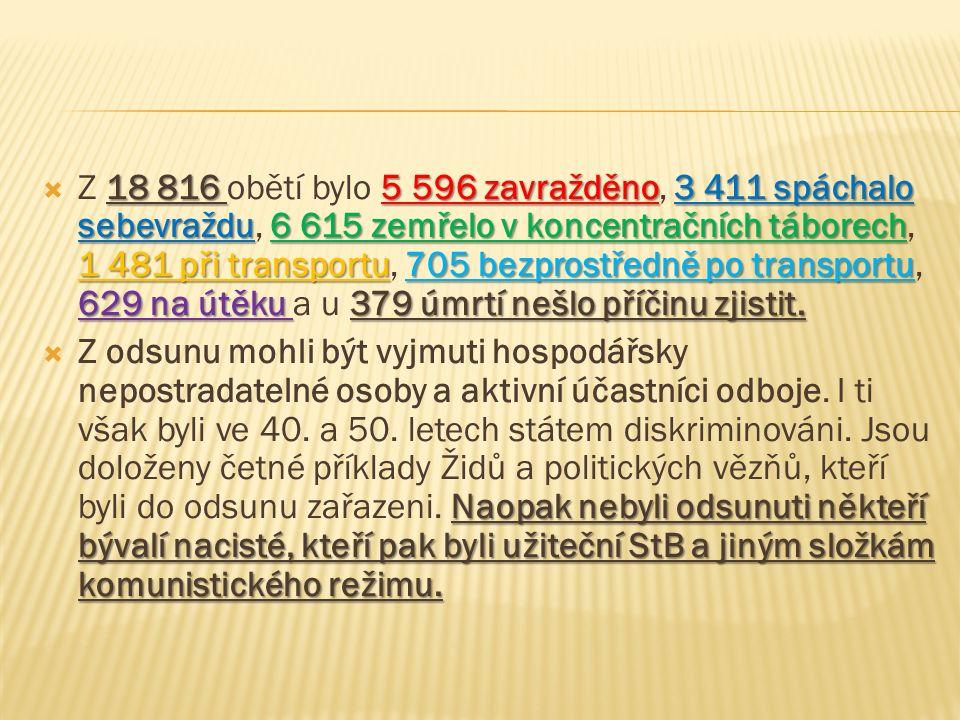 18 816 5 596 zavražděno3 411 spáchalo sebevraždu6 615 zemřelo v koncentračních táborech 1 481 při transportu705 bezprostředně po transportu 629 na útě