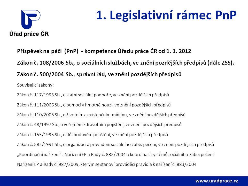 1. Legislativní rámec PnP Příspěvek na péči (PnP) - kompetence Úřadu práce ČR od 1.