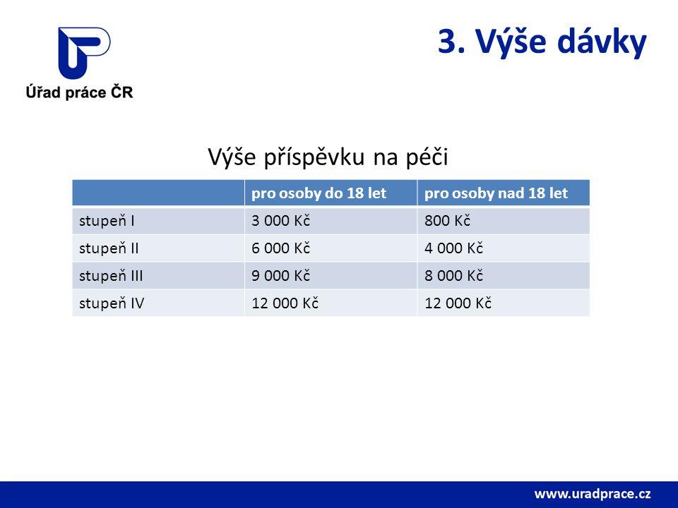 4.PnP ve správním řízení Zákon č.
