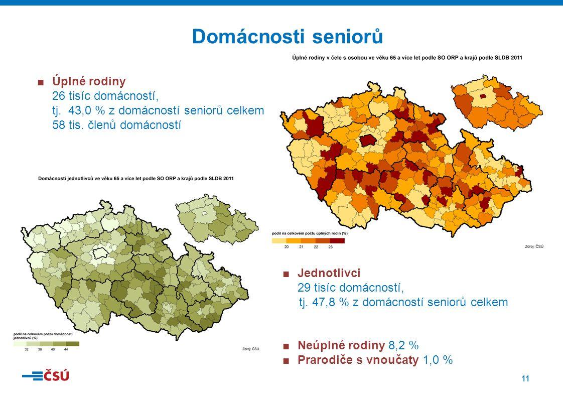 11 ■Úplné rodiny 26 tisíc domácností, tj. 43,0 % z domácností seniorů celkem 58 tis.