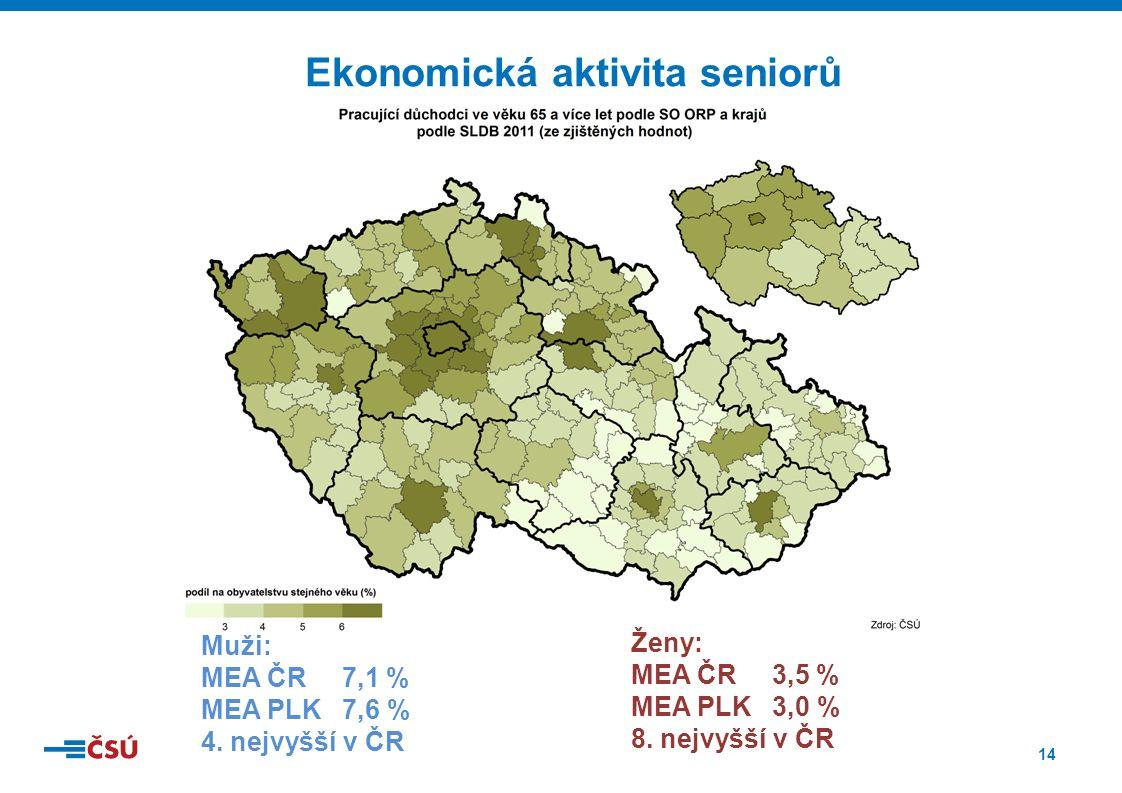 14 Ekonomická aktivita seniorů Muži: MEA ČR 7,1 % MEA PLK 7,6 % 4.