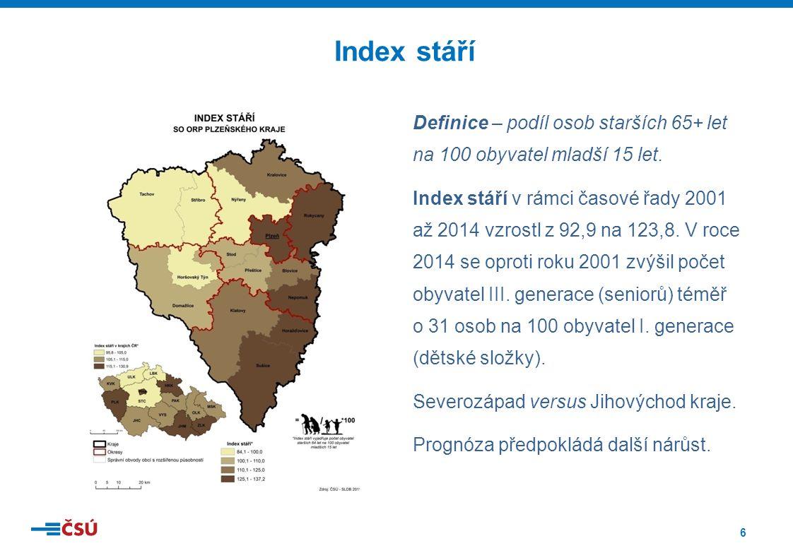 7 Projekce počtu obyvatel Plzeňského kraje ve věku 0–14 a 65 a více let, vývoj indexů stáří a ekonomického zatížení do roku 2050