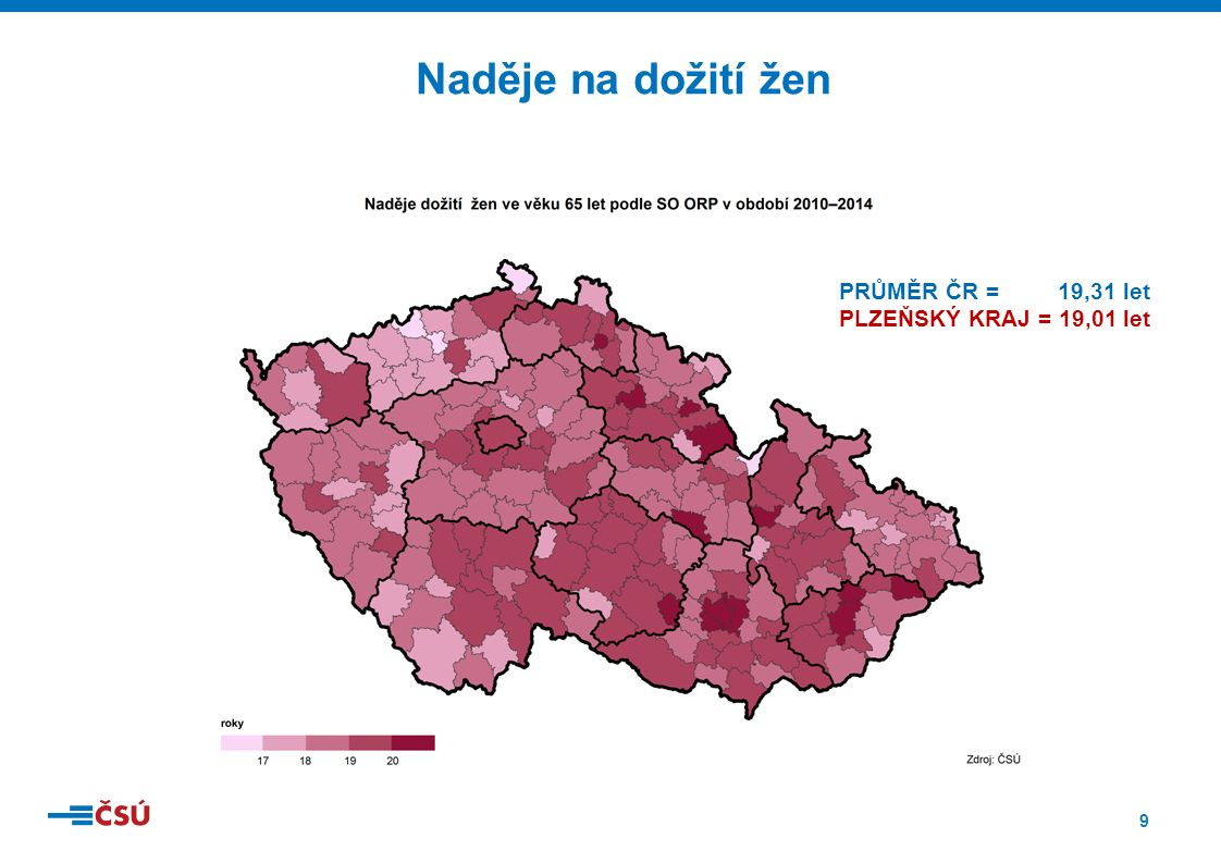 9 Naděje na dožití žen PRŮMĚR ČR = 19,31 let PLZEŇSKÝ KRAJ = 19,01 let