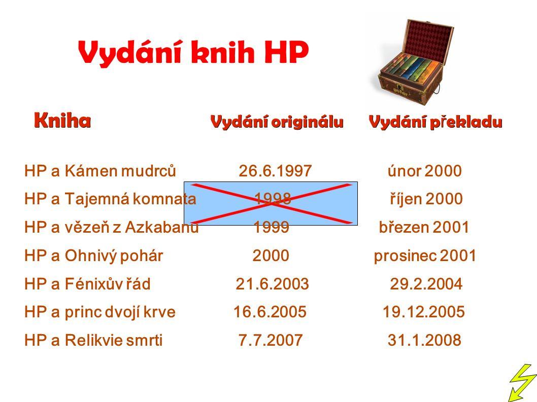 Vydání knih HP Kniha Vydání originálu Vydání překladu HP a Kámen mudrců 26.6.1997 únor 2000 HP a Tajemná komnata 1998 říjen 2000 HP a vězeň z Azkabanu 1999 březen 2001 HP a Ohnivý pohár 2000 prosinec 2001 HP a Fénixův řád 21.6.2003 29.2.2004 HP a princ dvojí krve 16.6.2005 19.12.2005 HP a Relikvie smrti 7.7.2007 31.1.2008