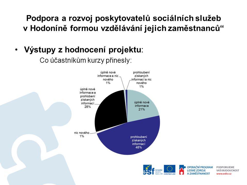 Výstupy z hodnocení projektu: Co účastníkům kurzy přinesly: Podpora a rozvoj poskytovatelů sociálních služeb v Hodoníně formou vzdělávání jejich zaměstnanců