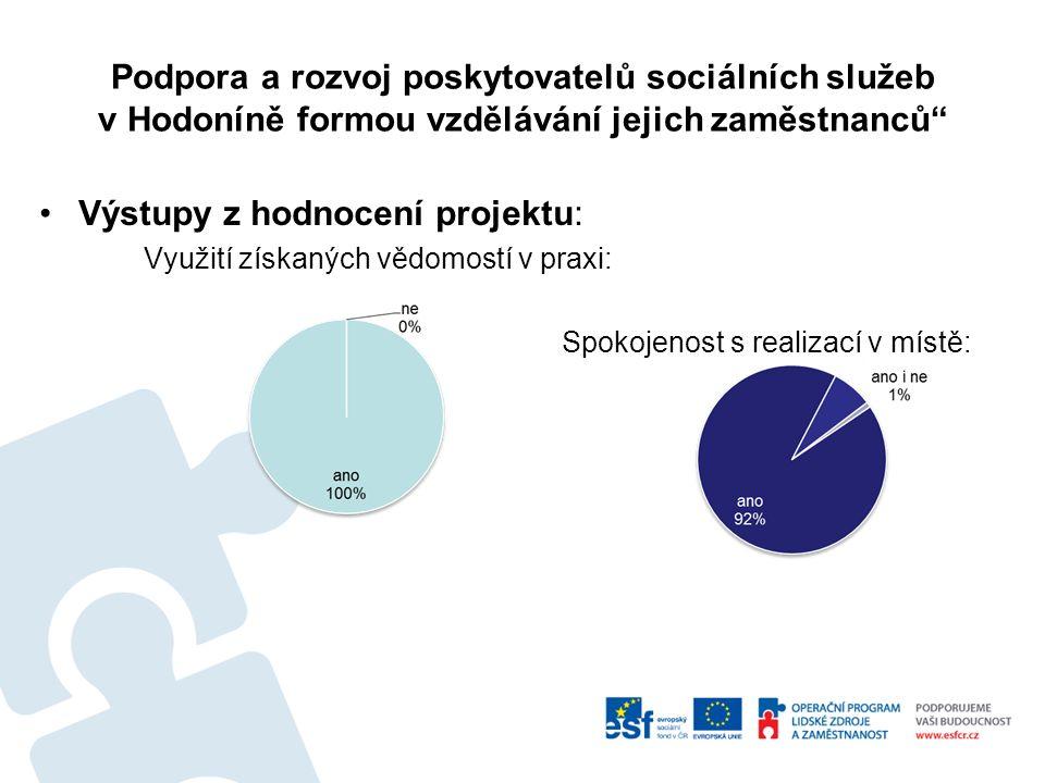 Výstupy z hodnocení projektu: Využití získaných vědomostí v praxi: Spokojenost s realizací v místě: Podpora a rozvoj poskytovatelů sociálních služeb v Hodoníně formou vzdělávání jejich zaměstnanců