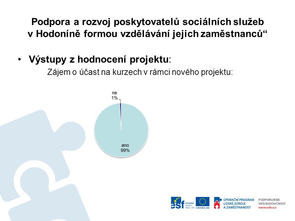 Výstupy z hodnocení projektu: Zájem o účast na kurzech v rámci nového projektu: Podpora a rozvoj poskytovatelů sociálních služeb v Hodoníně formou vzdělávání jejich zaměstnanců
