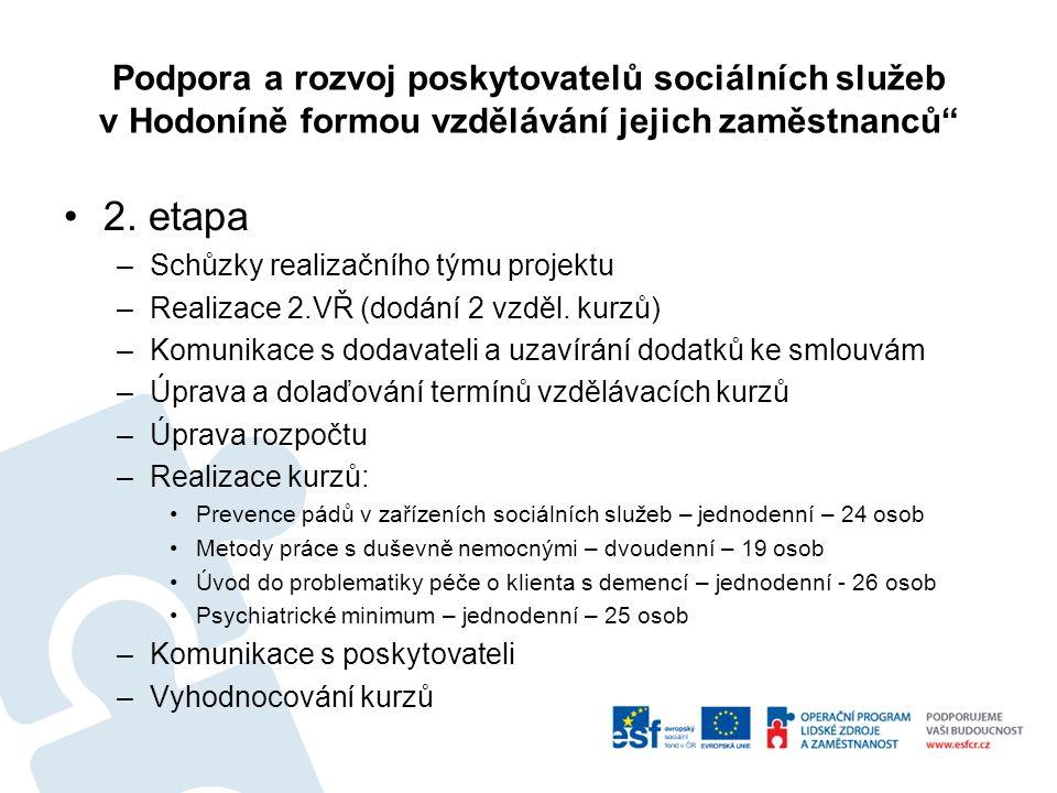 2. etapa –Schůzky realizačního týmu projektu –Realizace 2.VŘ (dodání 2 vzděl.