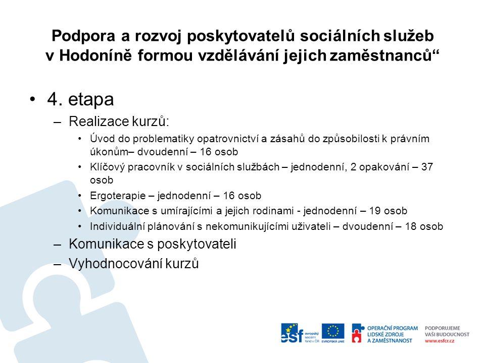 4. etapa –Realizace kurzů: Úvod do problematiky opatrovnictví a zásahů do způsobilosti k právním úkonům– dvoudenní – 16 osob Klíčový pracovník v sociá